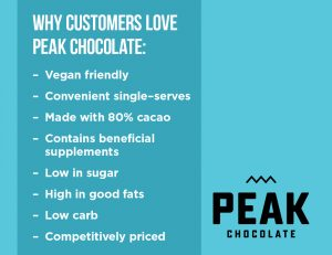 why-customers-love-peak-chocolate