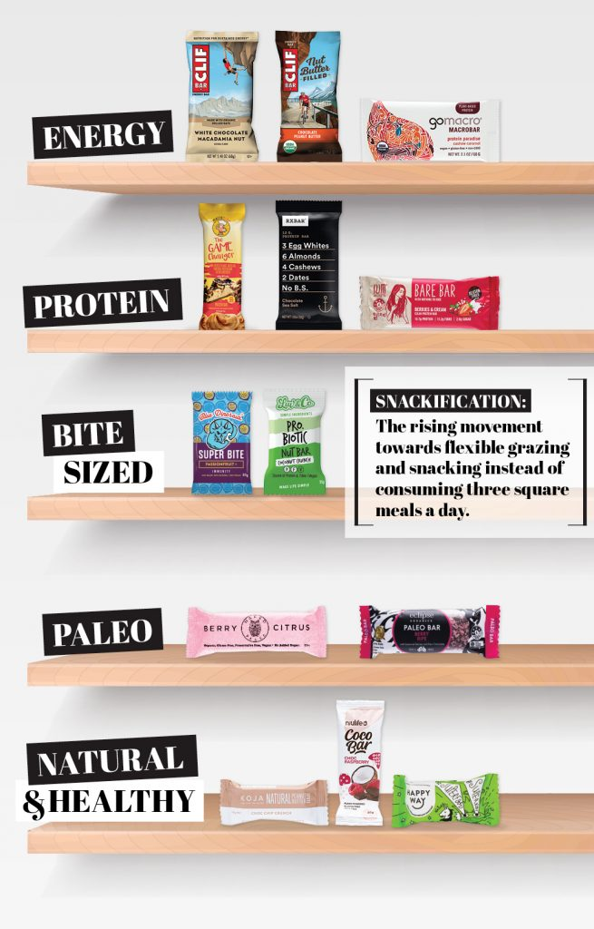 CapitaliseON-snackification -healthy-food-bars2