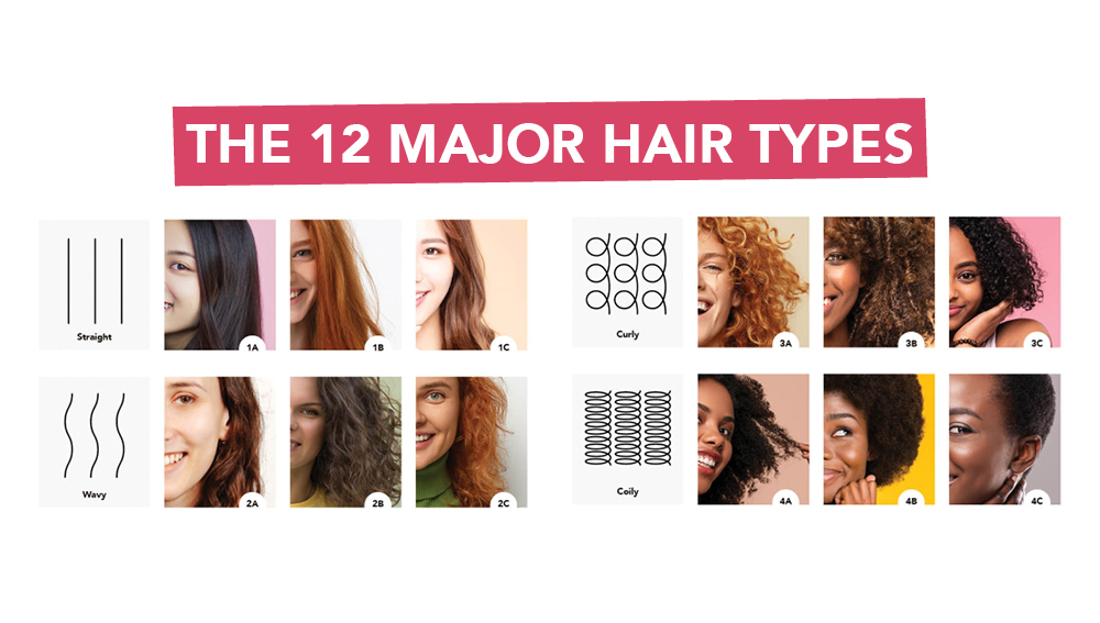 12 curly hair types